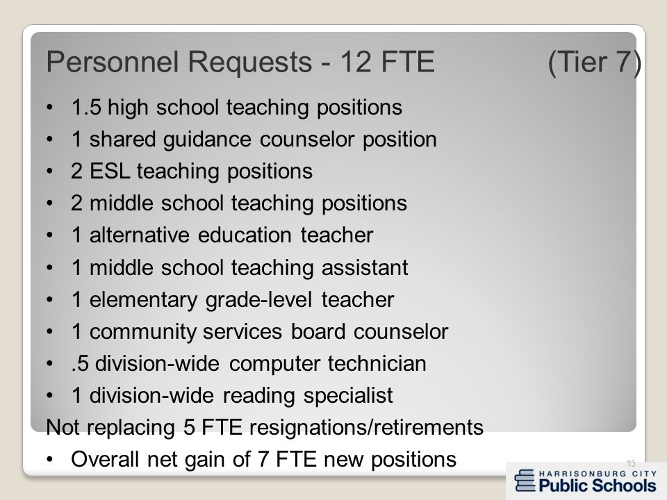 1.5 high school teaching positions 1 shared guidance counselor position 2 ESL teaching positions 2 middle school teaching positions 1 alternative education teacher 1 middle school teaching assistant 1 elementary grade-level teacher 1 community services board counselor.5 division-wide computer technician 1 division-wide reading specialist Not replacing 5 FTE resignations/retirements Overall net gain of 7 FTE new positions Personnel Requests - 12 FTE(Tier 7) 15