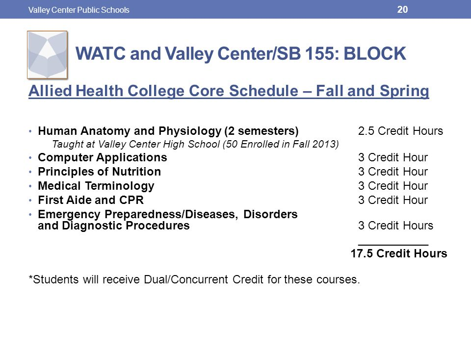 WATC and Valley Center/SB 155: BLOCK Allied Health College Core Schedule – Fall and Spring Human Anatomy and Physiology (2 semesters) 2.5 Credit Hours Taught at Valley Center High School (50 Enrolled in Fall 2013) Computer Applications3 Credit Hour Principles of Nutrition3 Credit Hour Medical Terminology3 Credit Hour First Aide and CPR3 Credit Hour Emergency Preparedness/Diseases, Disorders and Diagnostic Procedures3 Credit Hours ___________ 17.5 Credit Hours *Students will receive Dual/Concurrent Credit for these courses.