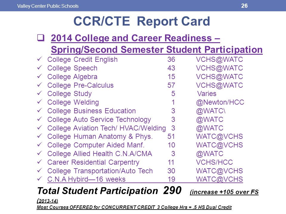 26  2014 College and Career Readiness – Spring/Second Semester Student Participation College Credit English36VCHS@WATC College Speech43VCHS@WATC College Algebra15VCHS@WATC College Pre-Calculus 57VCHS@WATC College Study 5 Varies College Welding 1@Newton/HCC College Business Education 3@WATC\ College Auto Service Technology 3@WATC College Aviation Tech/ HVAC/Welding 3@WATC College Human Anatomy & Phys.