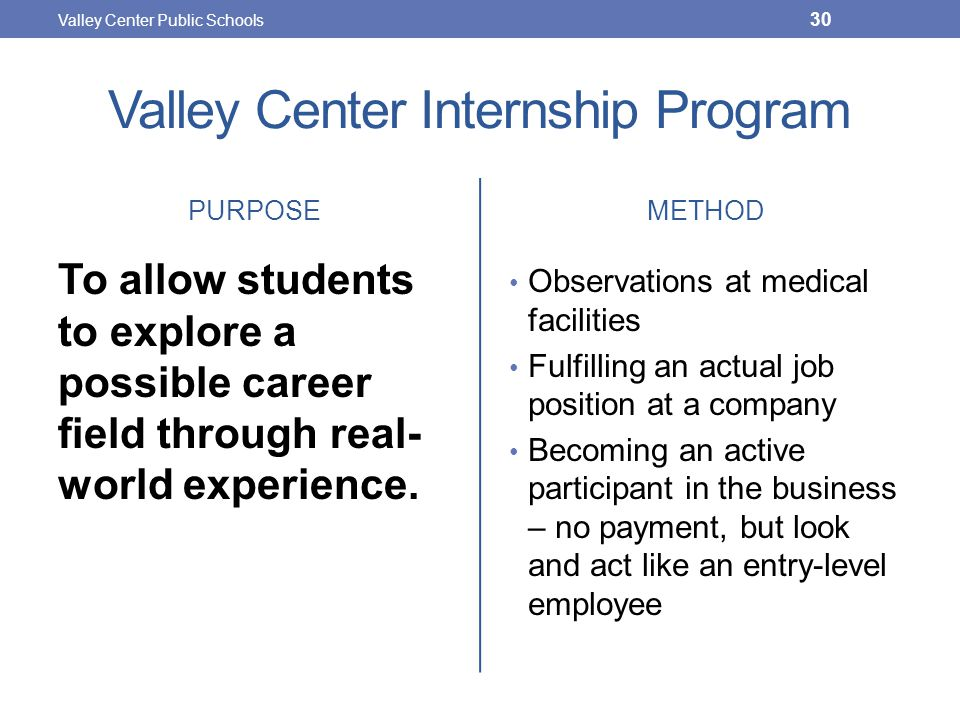 Valley Center Internship Program PURPOSEMETHOD Observations at medical facilities Fulfilling an actual job position at a company Becoming an active participant in the business – no payment, but look and act like an entry-level employee To allow students to explore a possible career field through real- world experience.