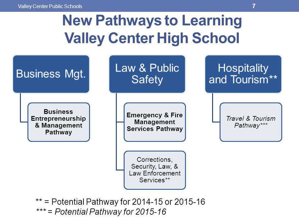 Valley Center Public Schools 8