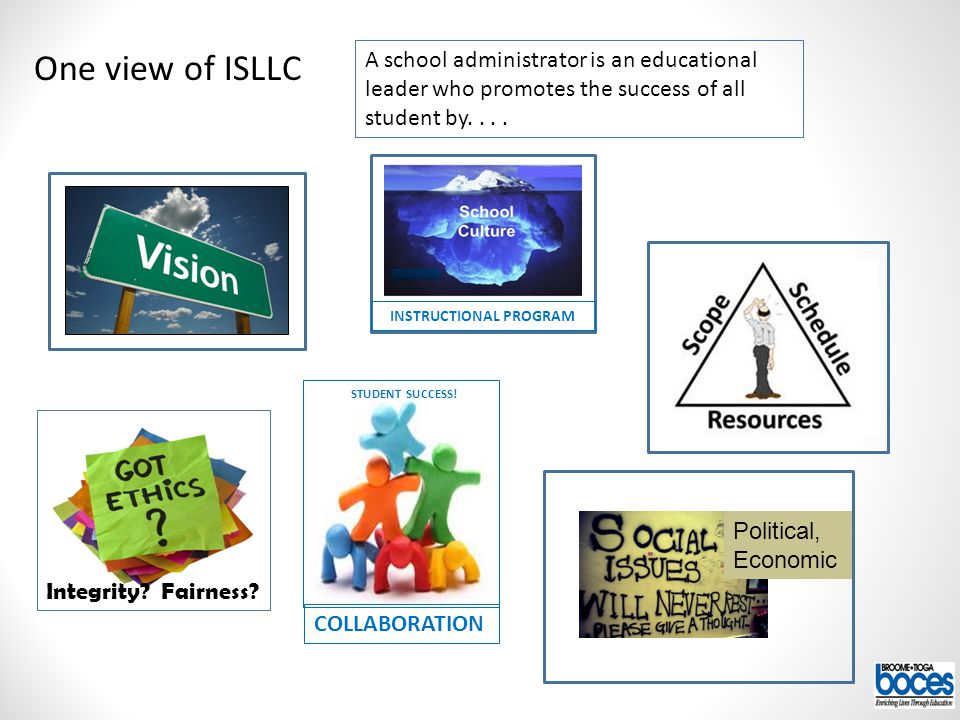 One view of ISLLC A school administrator is an educational leader who promotes the success of all student by....
