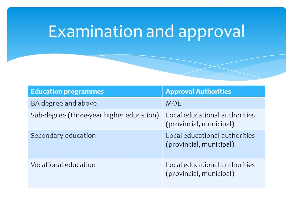 Education programmesApproval Authorities BA degree and aboveMOE Sub-degree (three-year higher education)Local educational authorities (provincial, municipal) Secondary educationLocal educational authorities (provincial, municipal) Vocational educationLocal educational authorities (provincial, municipal) Examination and approval