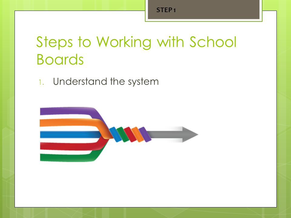 Steps to Working with School Boards 1. Understand the system STEP 1