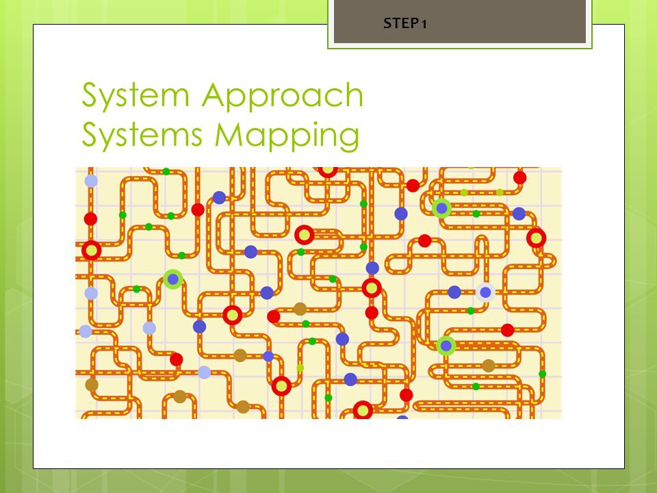 System Approach Systems Mapping STEP 1