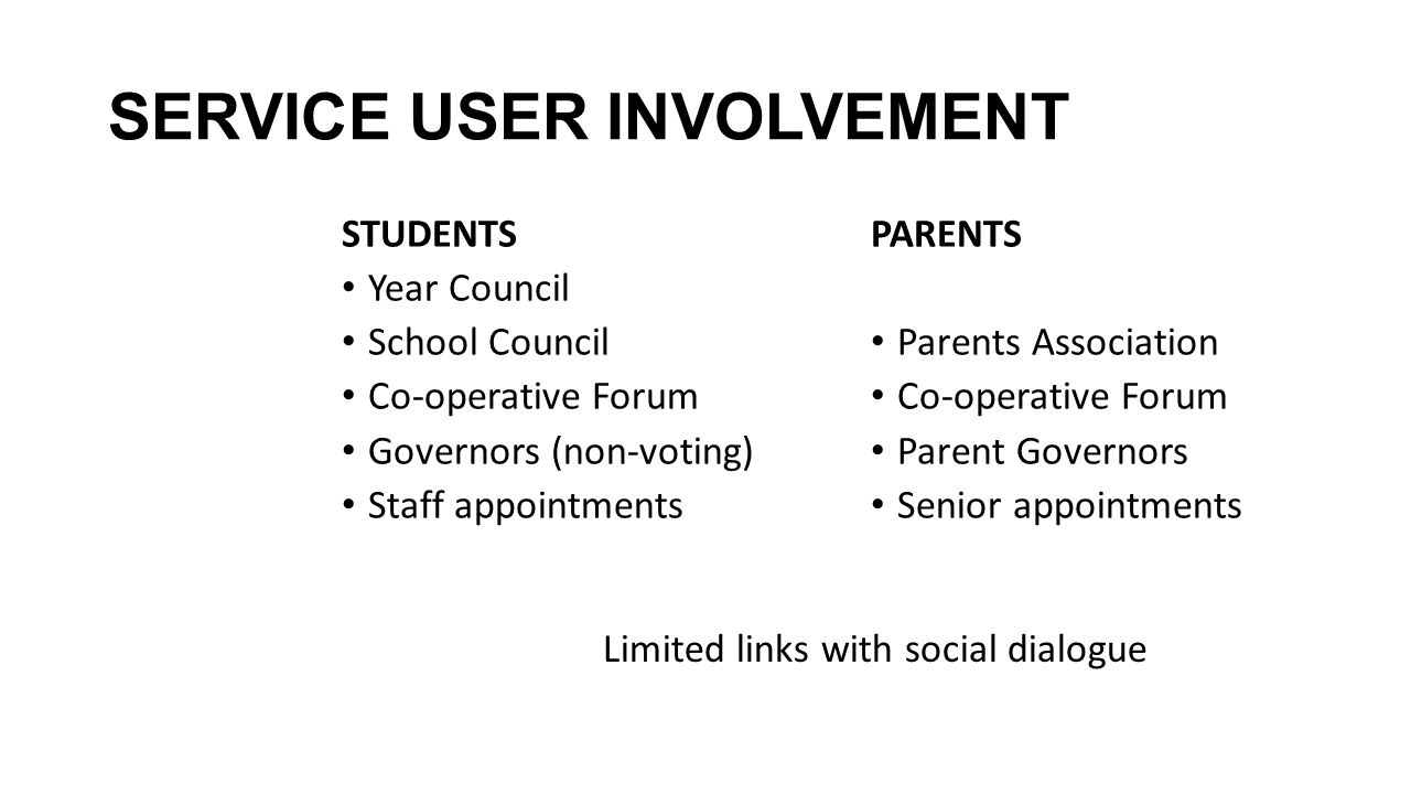 SERVICE USER INVOLVEMENT STUDENTS Year Council School Council Co-operative Forum Governors (non-voting) Staff appointments PARENTS Parents Association