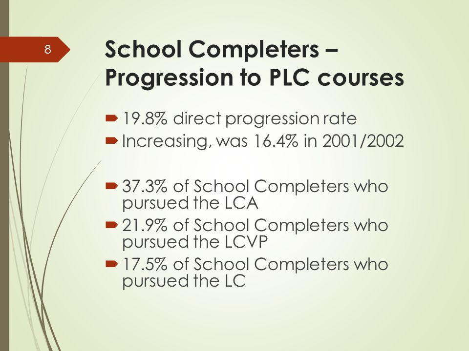 School Completers – Progression to PLC courses  19.8% direct progression rate  Increasing, was 16.4% in 2001/2002  37.3% of School Completers who pursued the LCA  21.9% of School Completers who pursued the LCVP  17.5% of School Completers who pursued the LC 8