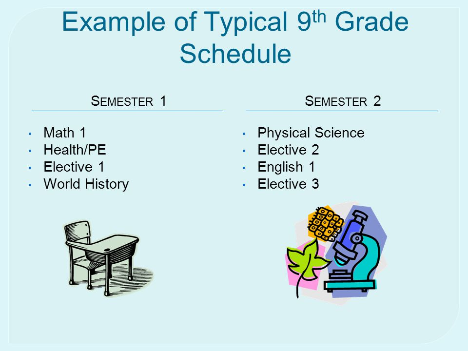 Example of Typical 9 th Grade Schedule S EMESTER 1S EMESTER 2 Math 1 Health/PE Elective 1 World History Physical Science Elective 2 English 1 Elective