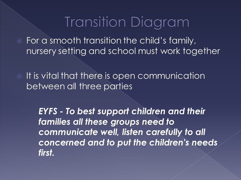  For a smooth transition the child's family, nursery setting and school must work together  It is vital that there is open communication between all three parties EYFS - To best support children and their families all these groups need to communicate well, listen carefully to all concerned and to put the children s needs first.