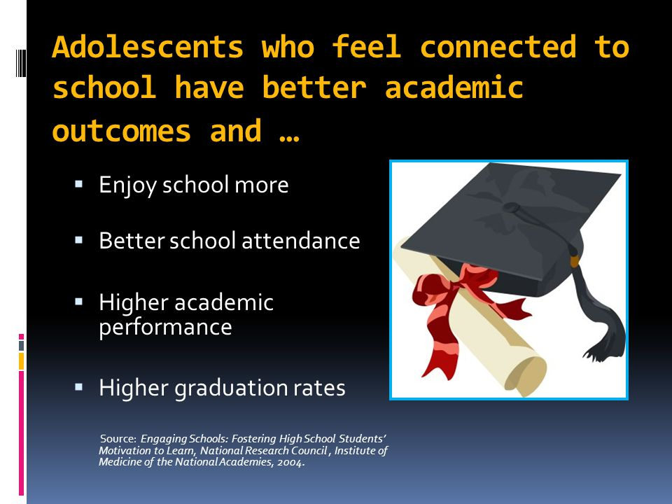 Adolescents who feel connected to school have better academic outcomes and …  Enjoy school more  Better school attendance  Higher academic performa