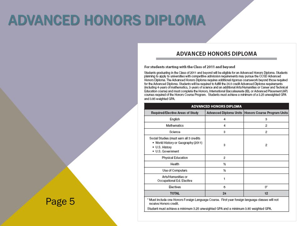 ADVANCED HONORS DIPLOMA Page 5