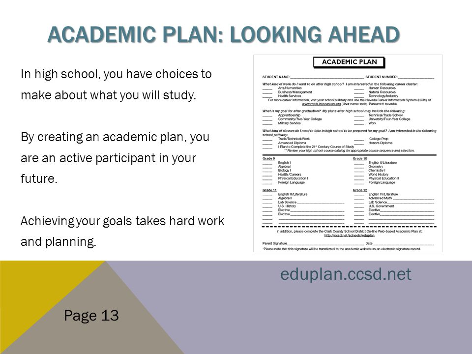 ACADEMIC PLAN: LOOKING AHEAD In high school, you have choices to make about what you will study. By creating an academic plan, you are an active parti