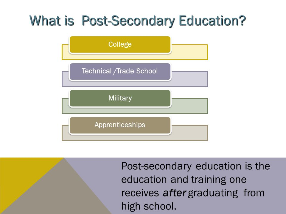 What is Post-Secondary Education? Post-secondary education is the education and training one receives after graduating from high school. CollegeTechni
