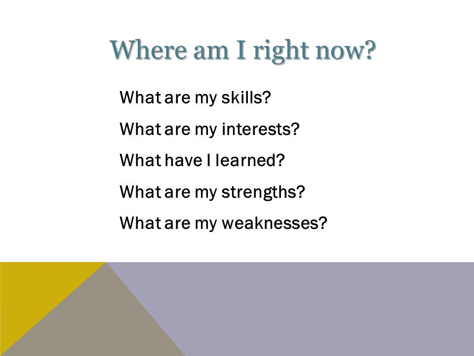 What are my skills? What are my interests? What have I learned? What are my strengths? What are my weaknesses? Where am I right now?