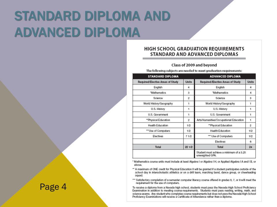 STANDARD DIPLOMA AND ADVANCED DIPLOMA Page 4