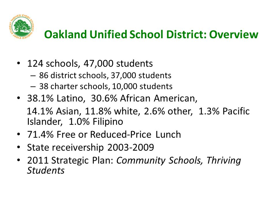 Oakland Unified School District: Overview 124 schools, 47,000 students – 86 district schools, 37,000 students – 38 charter schools, 10,000 students 38