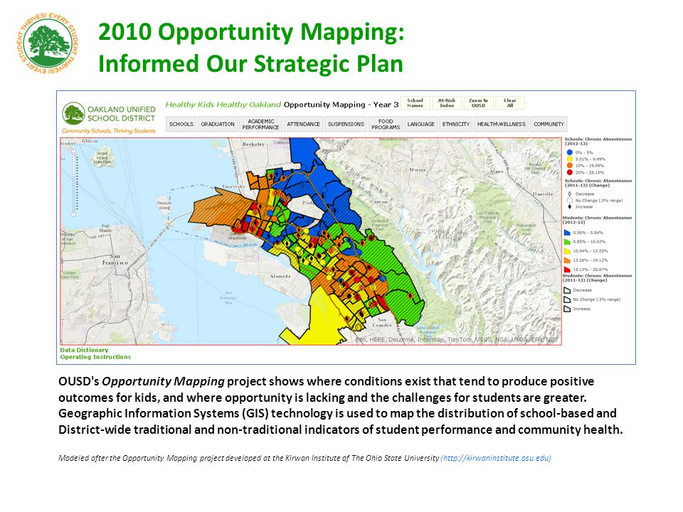 2010 Opportunity Mapping: Informed Our Strategic Plan OUSD's Opportunity Mapping project shows where conditions exist that tend to produce positive ou