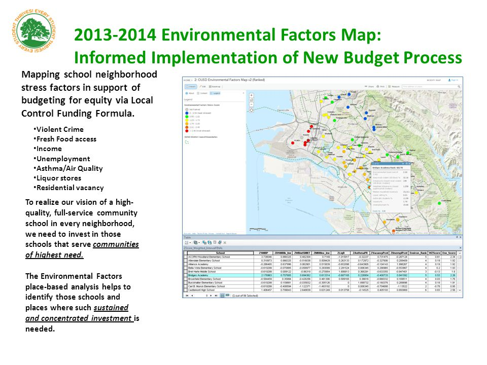 2013-2014 Environmental Factors Map: Informed Implementation of New Budget Process Mapping school neighborhood stress factors in support of budgeting