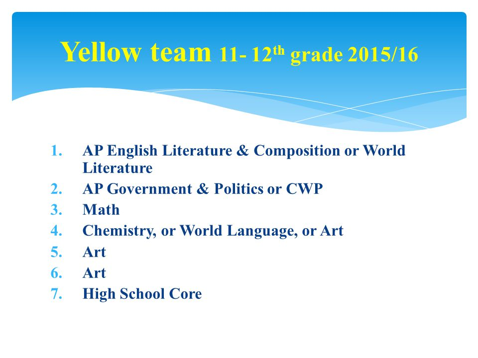 1.AP English Literature & Composition or World Literature 2.AP Government & Politics or CWP 3.Math 4.Chemistry, or World Language, or Art 5.Art 6.Art 7.High School Core Yellow team 11- 12 th grade 2015/16