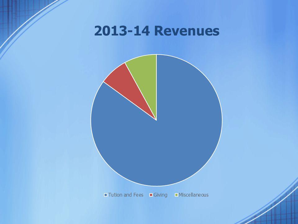 2013-14 Revenues