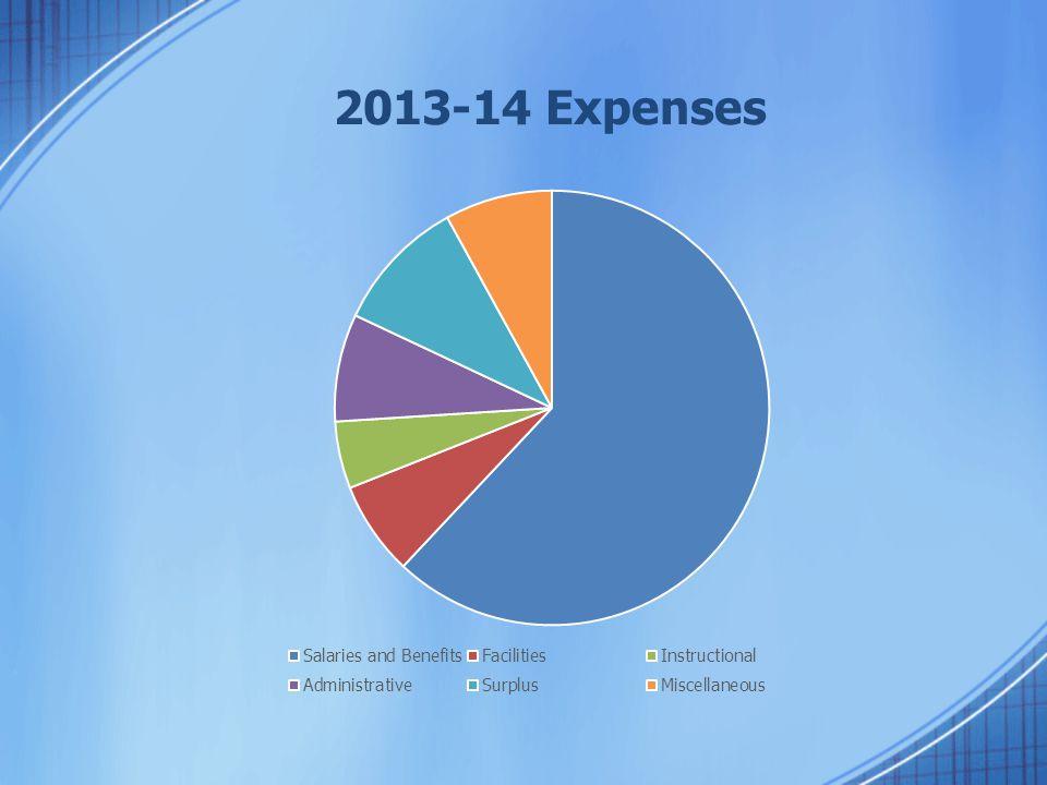 2013-14 Expenses