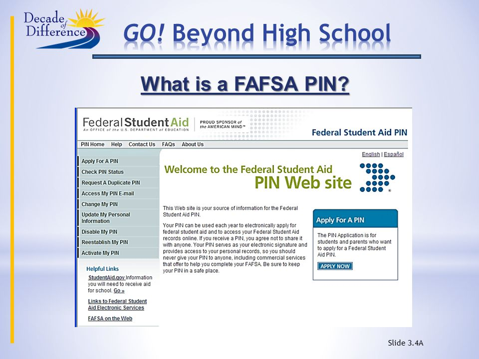 What is a FAFSA PIN? Slide 3.4A