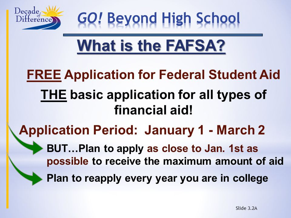 Slide 3.2A What is the FAFSA. What is the FAFSA.