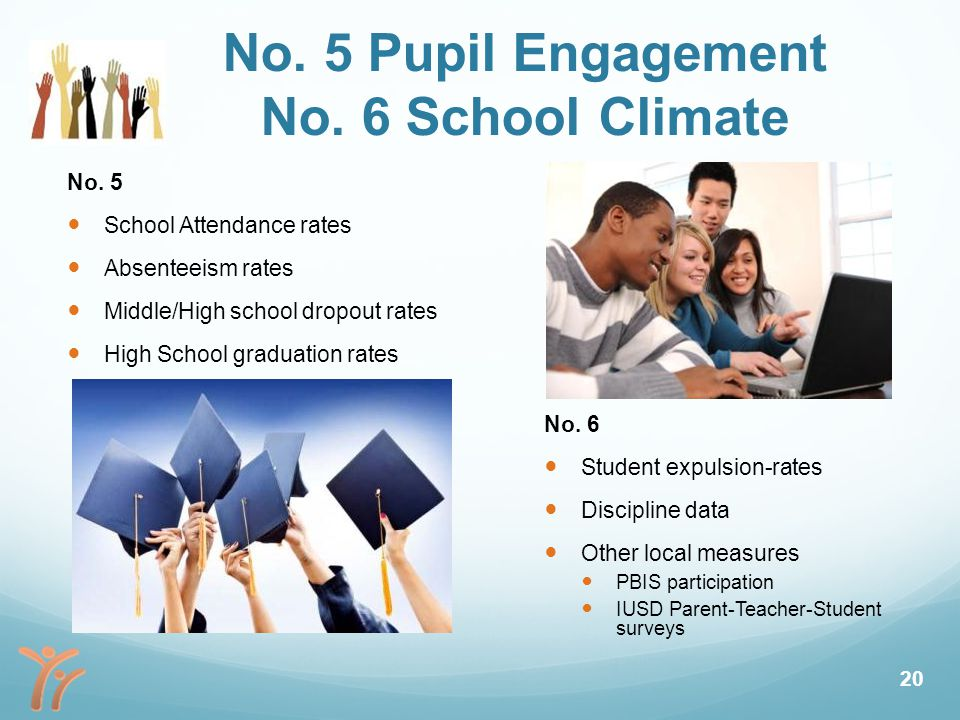 No. 5 Pupil Engagement No. 6 School Climate No.
