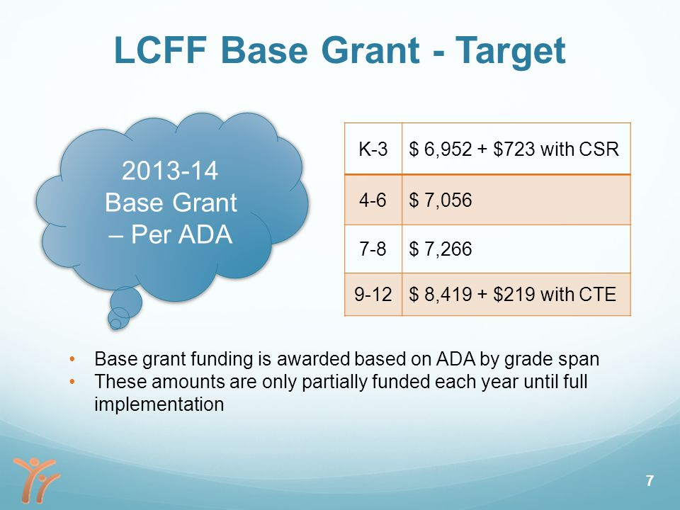 LCFF Base Grant - Target 2013-14 Base Grant – Per ADA Base grant funding is awarded based on ADA by grade span These amounts are only partially funded each year until full implementation K-3$ 6,952 + $723 with CSR 4-6$ 7,056 7-8$ 7,266 9-12$ 8,419 + $219 with CTE 7