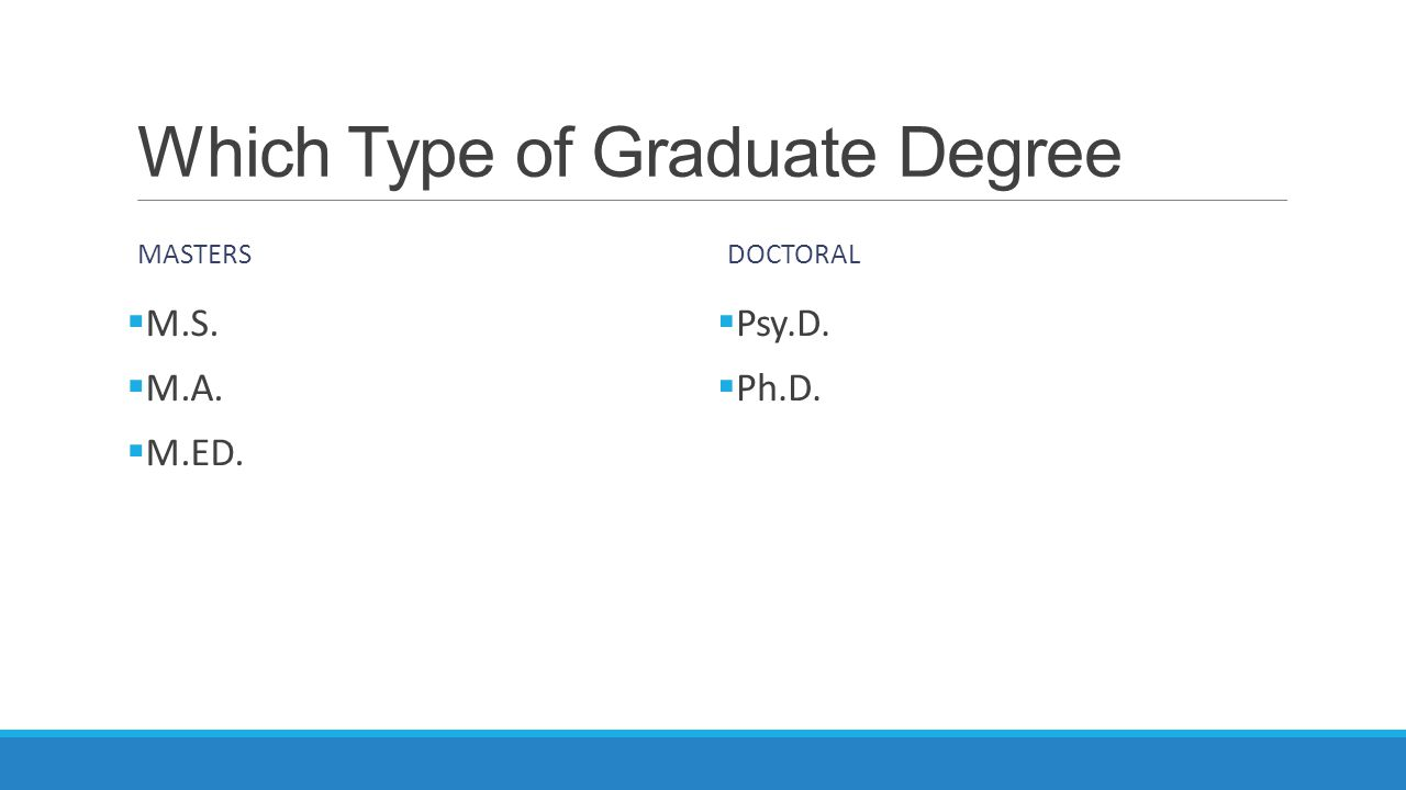 Which Type of Graduate Degree MASTERS  M.S.  M.A.  M.ED. DOCTORAL  Psy.D.  Ph.D.