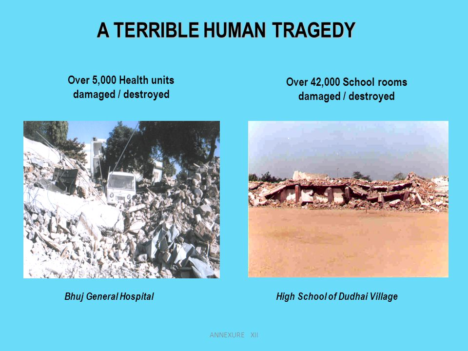 A TERRIBLE HUMAN TRAGEDY Over 5,000 Health units damaged / destroyed Bhuj General HospitalHigh School of Dudhai Village Over 42,000 School rooms damaged / destroyed ANNEXURE XII