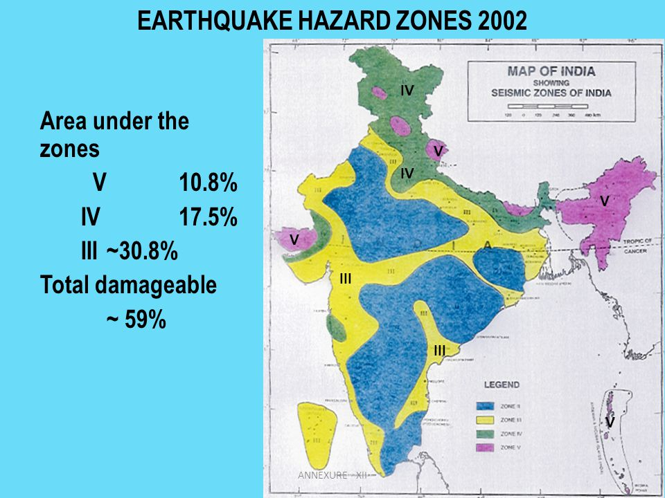 EARTHQUAKE HAZARD ZONES 2002 Area under the zones V 10.8% IV 17.5% III~30.8% Total damageable ~ 59% V V III V IV V ANNEXURE XII