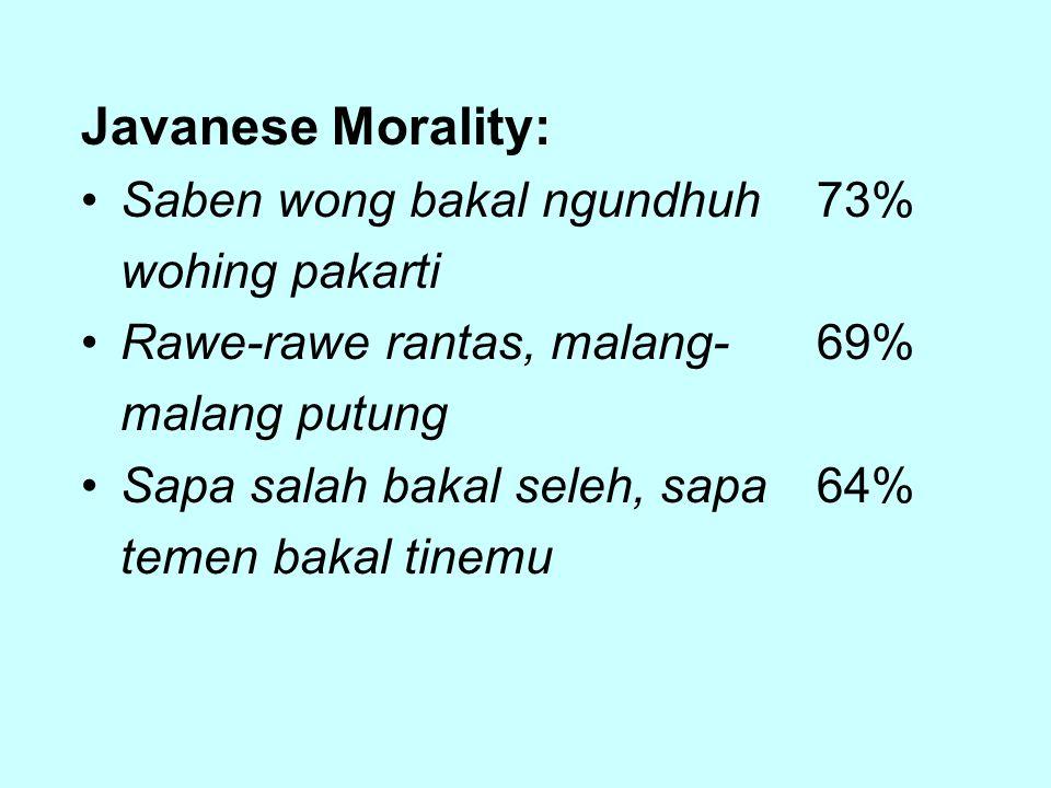 Javanese Morality: Saben wong bakal ngundhuh73% wohing pakarti Rawe-rawe rantas, malang-69% malang putung Sapa salah bakal seleh, sapa64% temen bakal tinemu