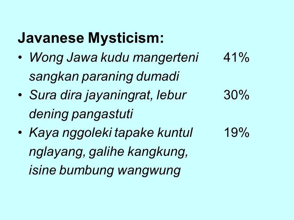 Javanese Mysticism: Wong Jawa kudu mangerteni41% sangkan paraning dumadi Sura dira jayaningrat, lebur30% dening pangastuti Kaya nggoleki tapake kuntul19% nglayang, galihe kangkung, isine bumbung wangwung