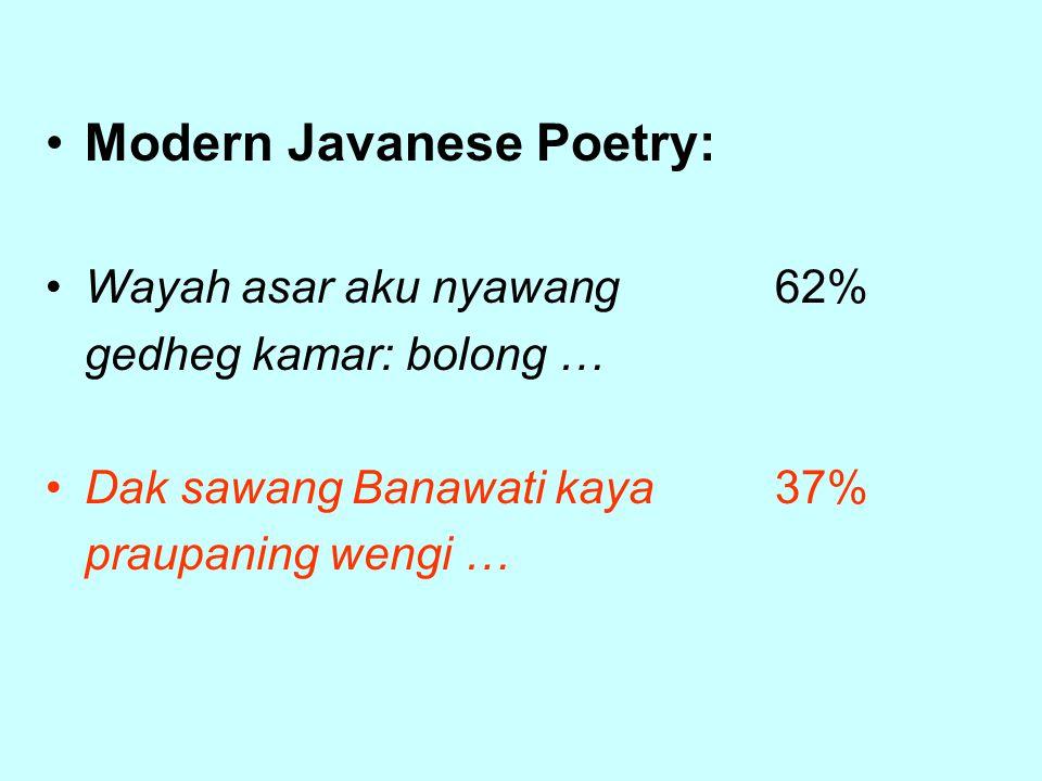 Modern Javanese Poetry: Wayah asar aku nyawang62% gedheg kamar: bolong … Dak sawang Banawati kaya 37% praupaning wengi …