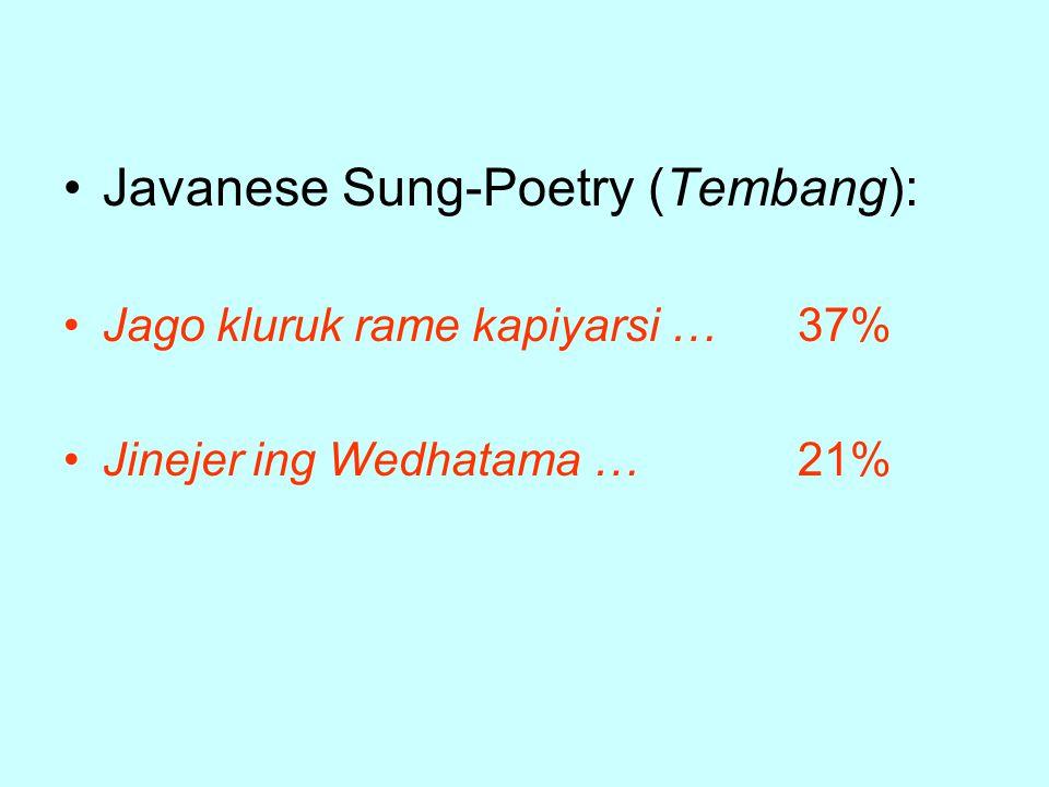Javanese Sung-Poetry (Tembang): Jago kluruk rame kapiyarsi …37% Jinejer ing Wedhatama …21%