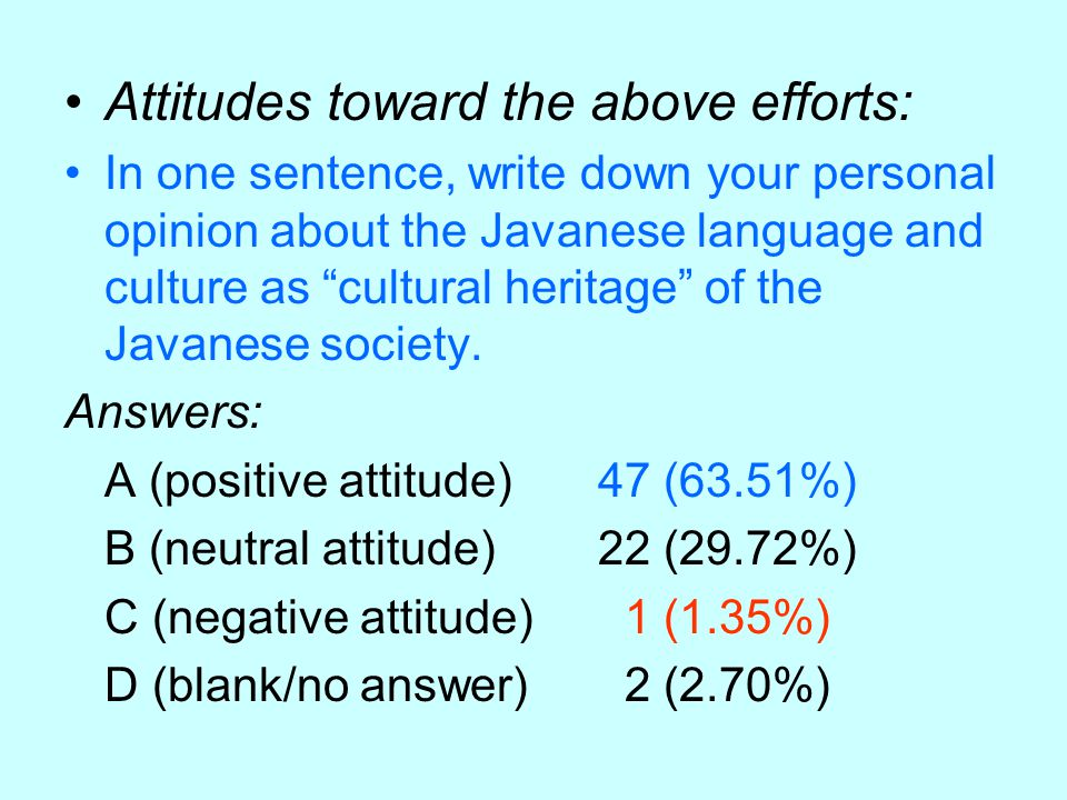 Attitudes toward the above efforts: In one sentence, write down your personal opinion about the Javanese language and culture as cultural heritage of the Javanese society.