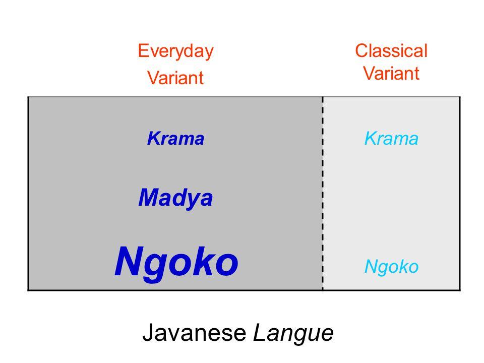 Everyday Variant Classical Variant Krama Madya Ngoko Krama Ngoko Javanese Langue