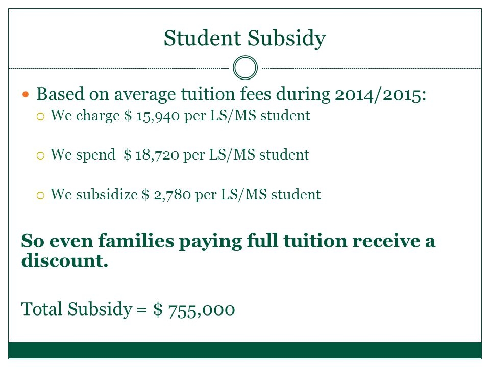 Student Subsidy Based on average tuition fees during 2014/2015:  We charge $ 15,940 per LS/MS student  We spend $ 18,720 per LS/MS student  We subsidize $ 2,780 per LS/MS student So even families paying full tuition receive a discount.