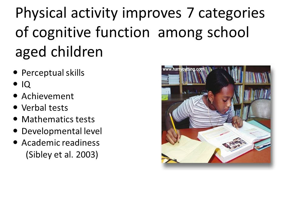 Physical activity improves 7 categories of cognitive function among school aged children Perceptual skills IQ Achievement Verbal tests Mathematics tests Developmental level Academic readiness (Sibley et al.