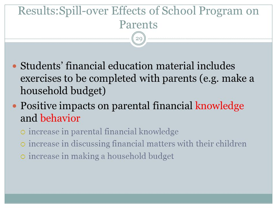 Results:Spill-over Effects of School Program on Parents Students' financial education material includes exercises to be completed with parents (e.g.