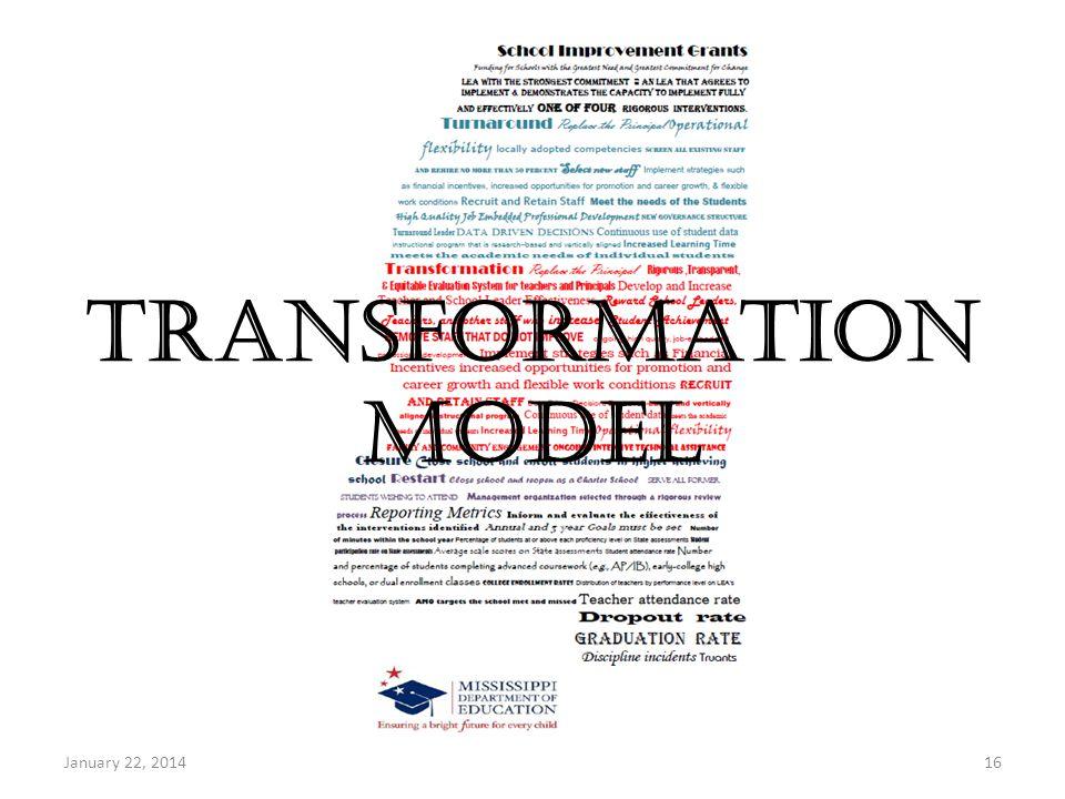 Transformation Model January 22, 201416