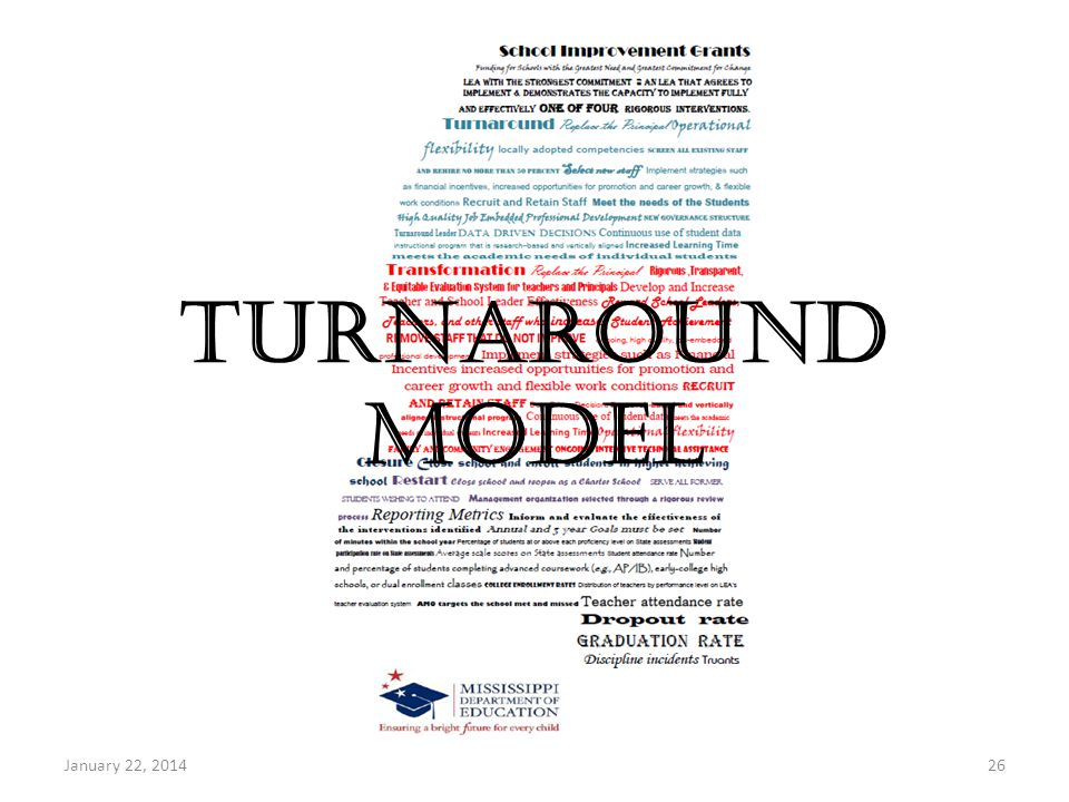 Turnaround Model January 22, 201426