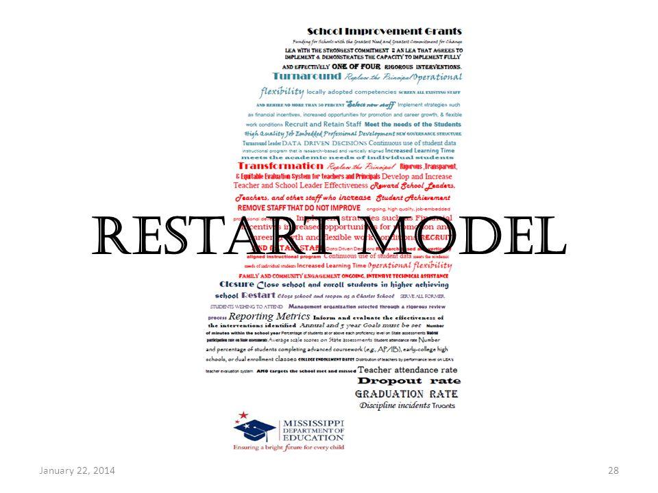Restart Model January 22, 201428