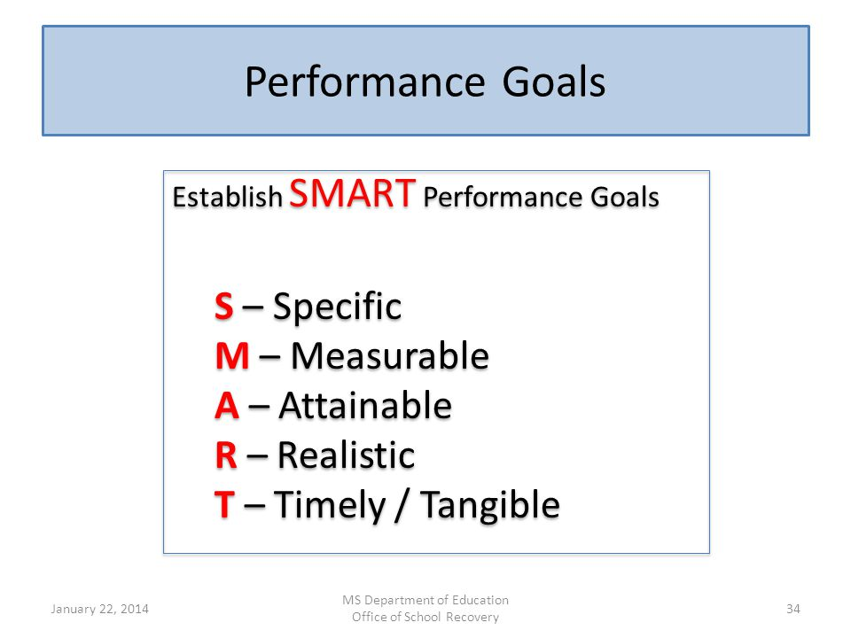 Performance Goals MS Department of Education Office of School Recovery January 22, 201434
