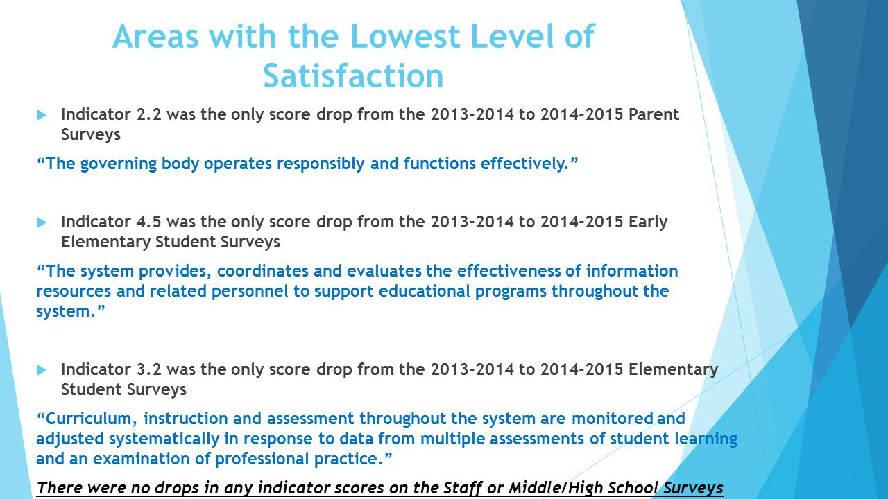 Areas with the Lowest Level of Satisfaction  Indicator 2.2 was the only score drop from the 2013-2014 to 2014-2015 Parent Surveys The governing body operates responsibly and functions effectively.  Indicator 4.5 was the only score drop from the 2013-2014 to 2014-2015 Early Elementary Student Surveys The system provides, coordinates and evaluates the effectiveness of information resources and related personnel to support educational programs throughout the system.  Indicator 3.2 was the only score drop from the 2013-2014 to 2014-2015 Elementary Student Surveys Curriculum, instruction and assessment throughout the system are monitored and adjusted systematically in response to data from multiple assessments of student learning and an examination of professional practice. There were no drops in any indicator scores on the Staff or Middle/High School Surveys