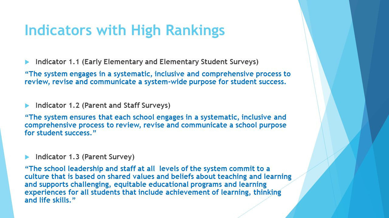 Indicators with High Rankings  Indicator 2.1 (Staff Surveys) The governing body establishes policies and support practices that ensure effective administration of the system and its schools.  2.4 (Early Elementary Surveys) Leadership and staff at all levels of the system foster a culture consistent with the system's purpose and direction.