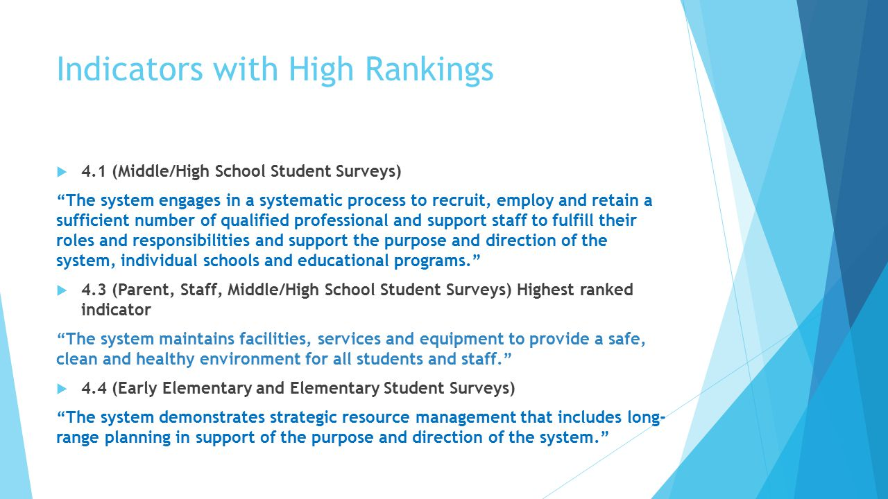 Indicators with High Rankings  4.1 (Middle/High School Student Surveys) The system engages in a systematic process to recruit, employ and retain a sufficient number of qualified professional and support staff to fulfill their roles and responsibilities and support the purpose and direction of the system, individual schools and educational programs.  4.3 (Parent, Staff, Middle/High School Student Surveys) Highest ranked indicator The system maintains facilities, services and equipment to provide a safe, clean and healthy environment for all students and staff.  4.4 (Early Elementary and Elementary Student Surveys) The system demonstrates strategic resource management that includes long- range planning in support of the purpose and direction of the system.