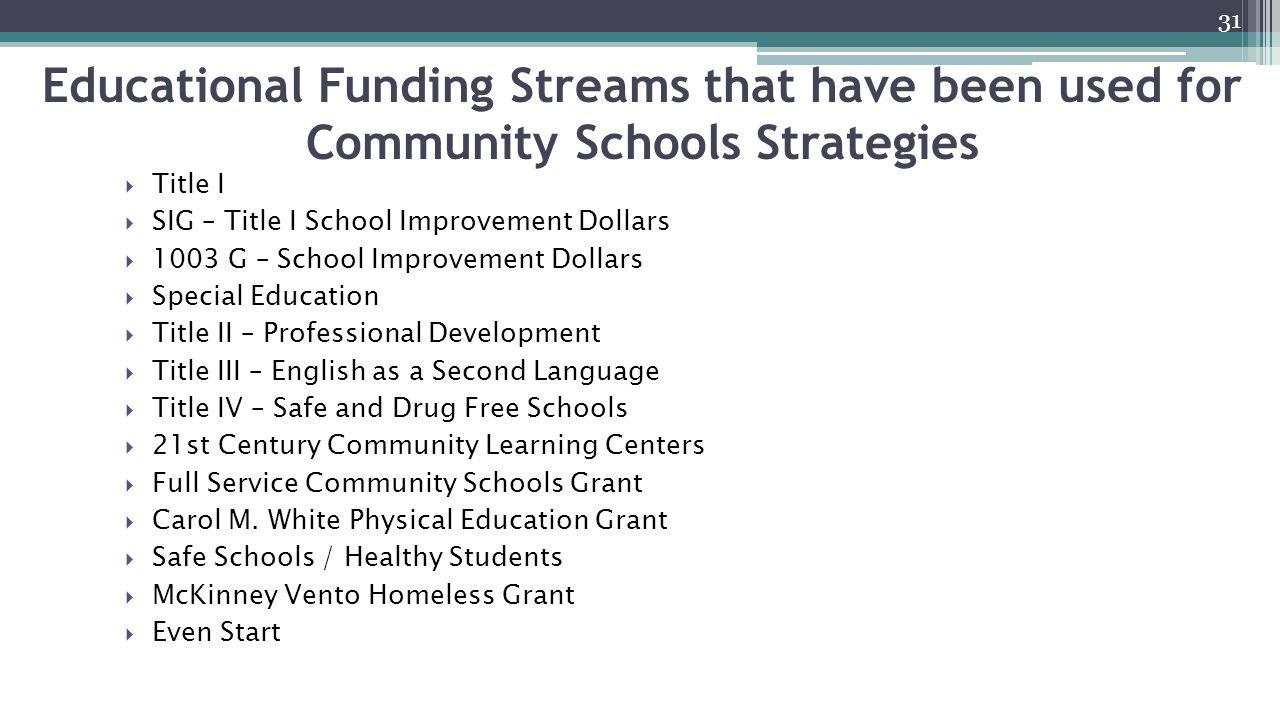 Educational Funding Streams that have been used for Community Schools Strategies  Title I  SIG – Title I School Improvement Dollars  1003 G – Schoo