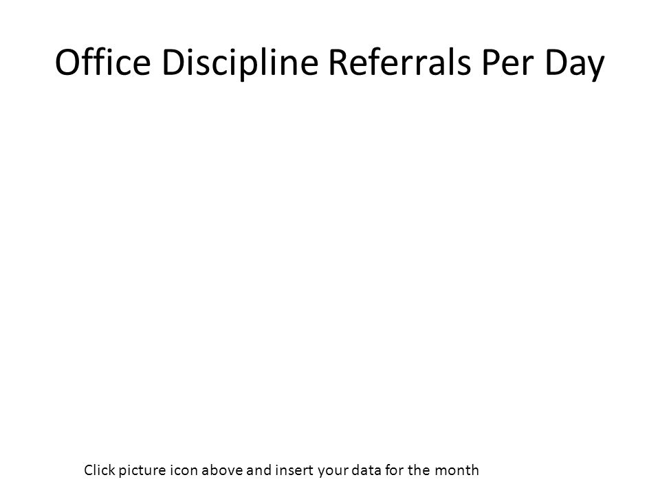 Office Discipline Referrals Per Day Per Month- Last Year's Data Click picture icon above and insert your data for the month